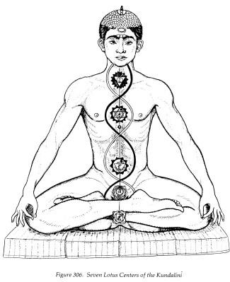 winding-kundalini-energy-shakti