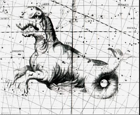 Biblical Astrology of Taurus