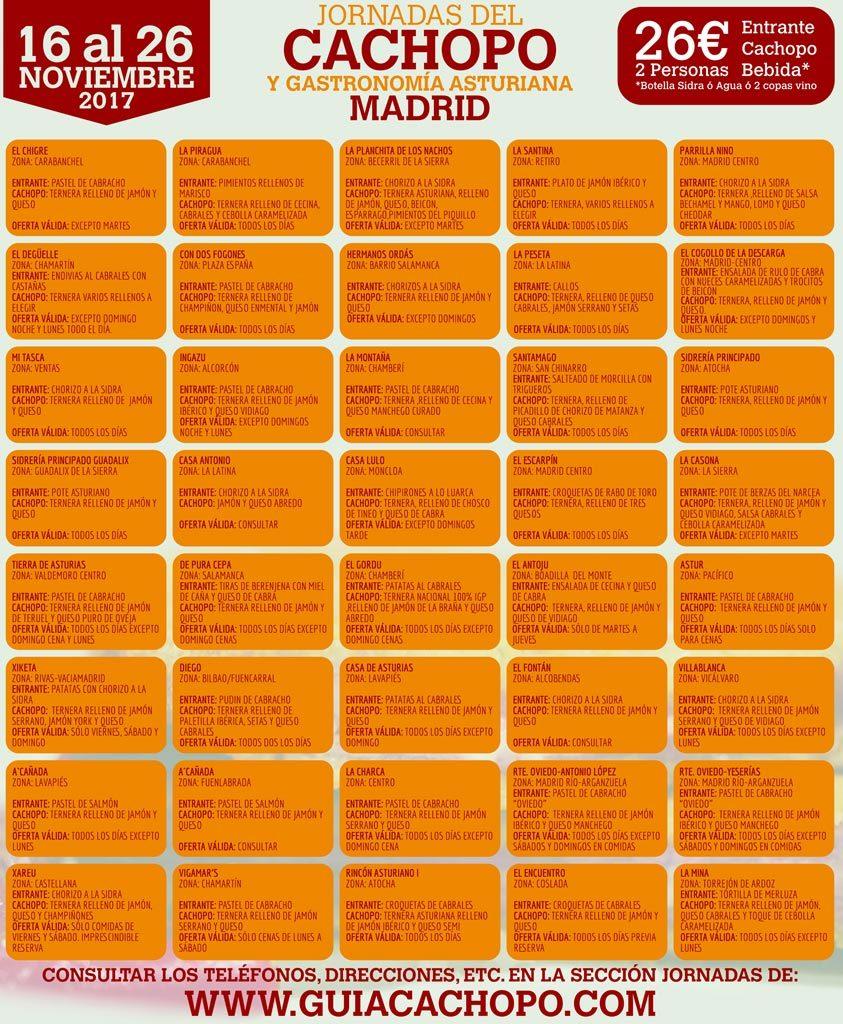 Jornadas-noviembre-madrid
