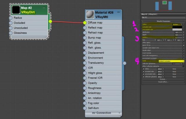 """El mapa VrayDirt se coloca en el difuso. 1.- El radio nos indica la extensión que tendrá la sombra de oclusión. 2.- Em la casilla de """"occluded color"""" podemos elegir el color de la sombra mientras que la segunda casilla """"unoccluded color"""" corresponde al difuso en si (se peuden asignar mapas dentro de cada canal) 3.- indica la """"calidad de la sombra"""" y 4.- nos dá algunas variables más a parte de la básica función de oclusión."""