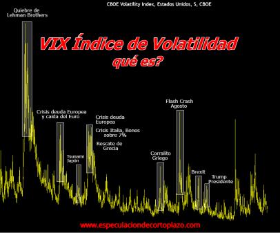 VIX-VOLATILIDAD-SP500
