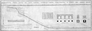 acueducto 1933