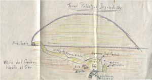 Croquis a color de los túneles de El Barreno, 1956.