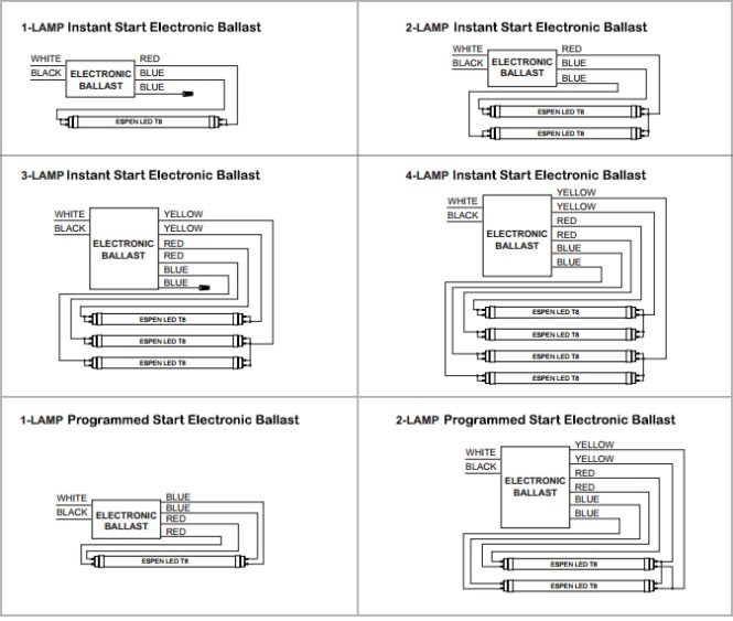 rapid start ballast wiring diagram