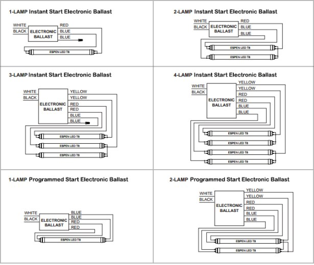 t8 ballast wiring schematic wiring diagram wiring diagram for l the