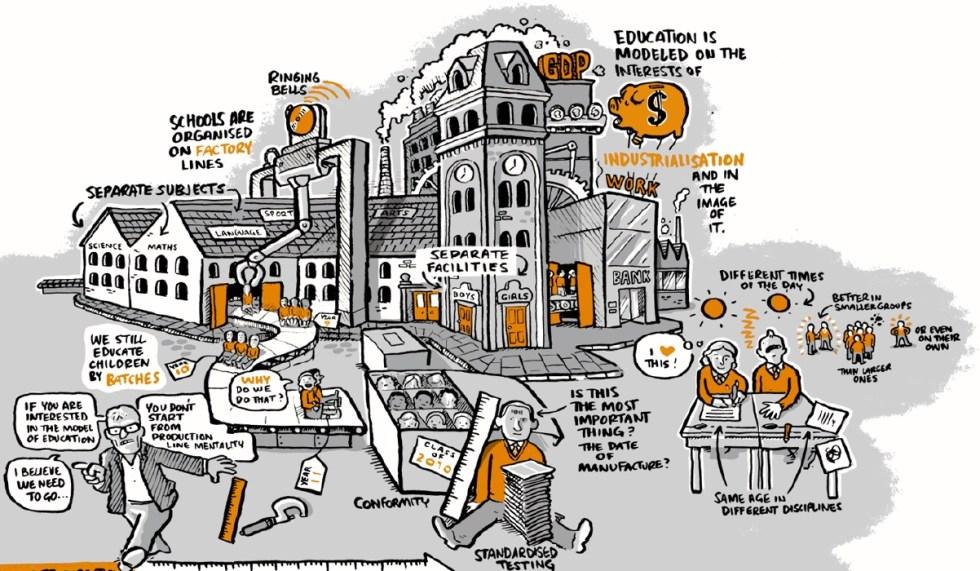 Ilustración de la charla sobre paradigmas educativos de Sir Ken Robinson