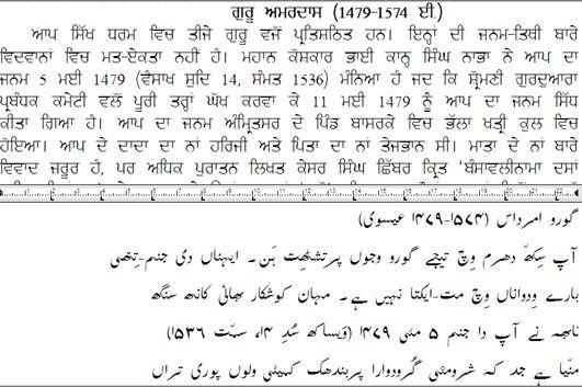 Punjabi scripts