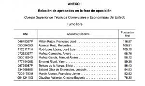 Francisco Millán Rajoy: quieren entrar y por la puerta grande: nº 1