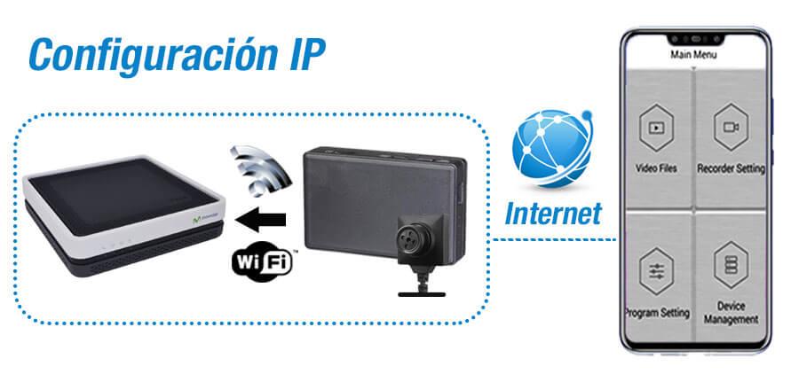 Configuración IP PV Cam Viewer