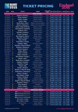 2015 Rugby World Cup World Cup Ticket Prices Confirmed