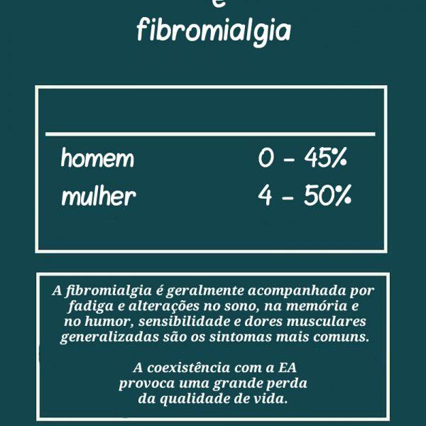 Novos Estudos – Fibromialgia e Espondilite Anquilosante