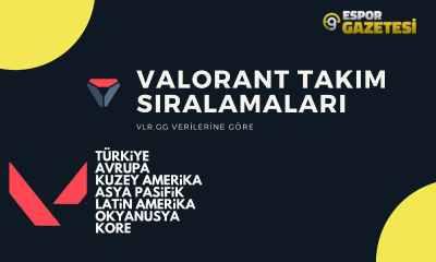 Valorant-Sıralamaları