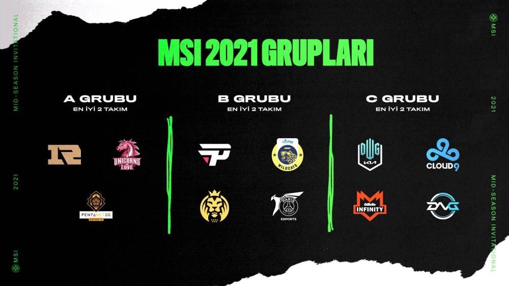 03 groups team graphics TR