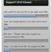 Could We Should We Drop IE6 Support