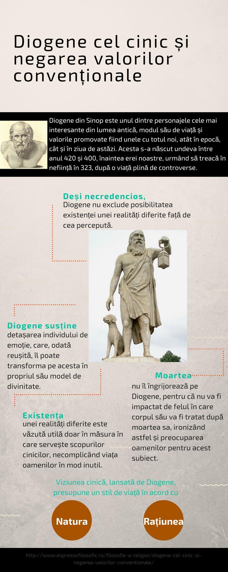 Diogene, filosofie a religiei, filosofie