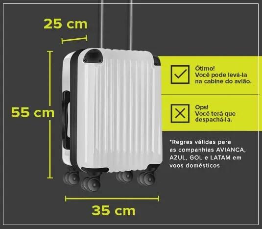 Tamanho da bagagem de mão permitida (Reprodução/ABEAR)