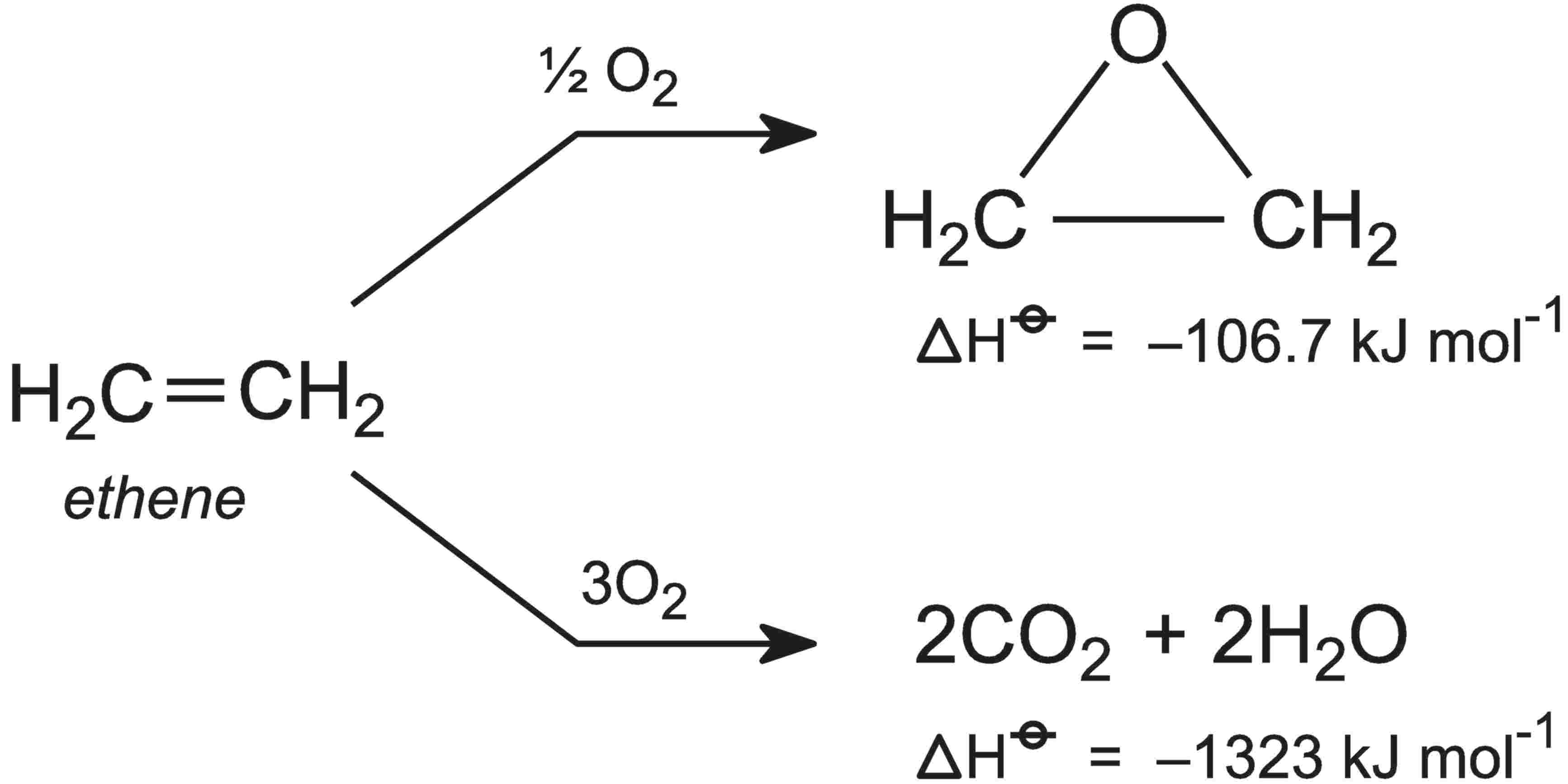 Chemical Equation Synthesis Of Water