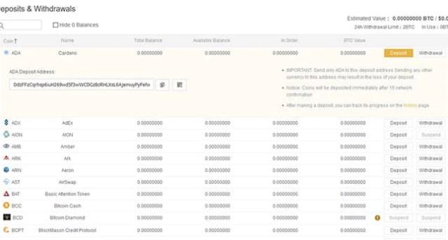 Métodos de pago disponibles en Binance