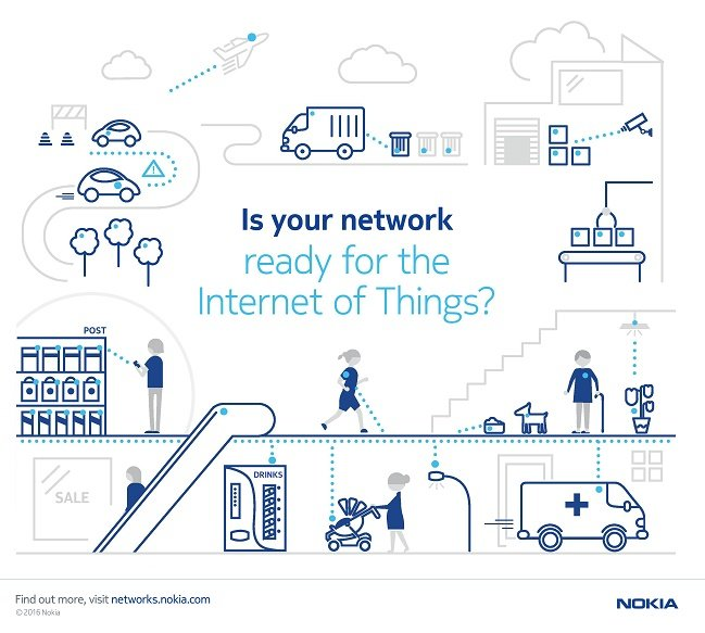 is-your-network-ready-for-iot-2016nokia