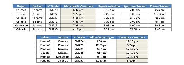 nuevos horarios copa venezuela