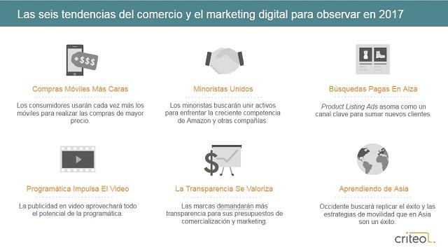 tendencias del comercio electronico y el marketing digital