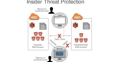 Netskope fortalece las capacidades de seguridad para Amazon Web Services con nuevas funcionalidades