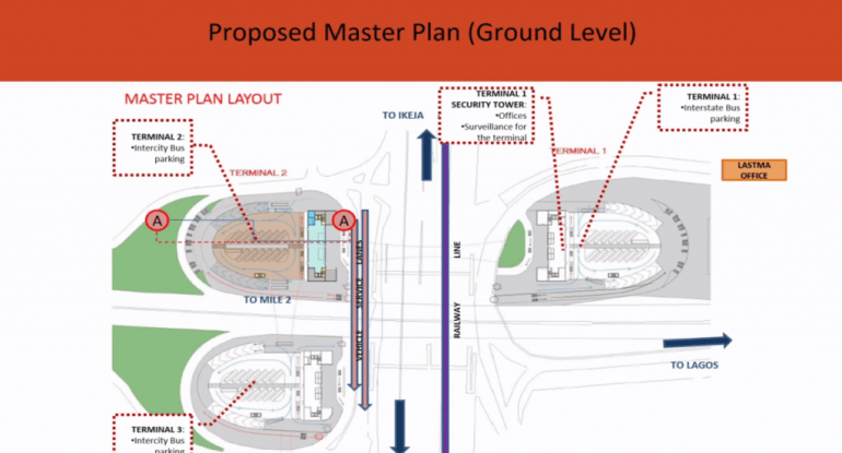 Proposed Master Plan (Ground Level)