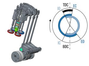 modeFRONTIER helps Cummins Improve Engine Performance | wwwesteco