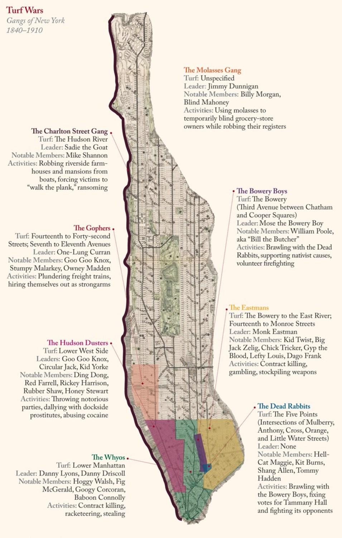 mapa gangue de nova york 1900