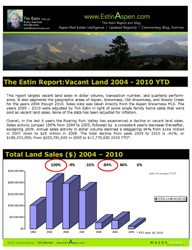 The Estin Report: Aspen Snowmass Vacant Land Report 2004 – 2010 YTD (rev.June 22, 2010) Image