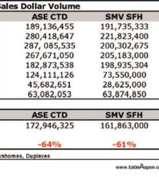 53764957d7f79 The Estin Report Aspen Snowmass Real Estate Weekly Market Uodate  (7 ...