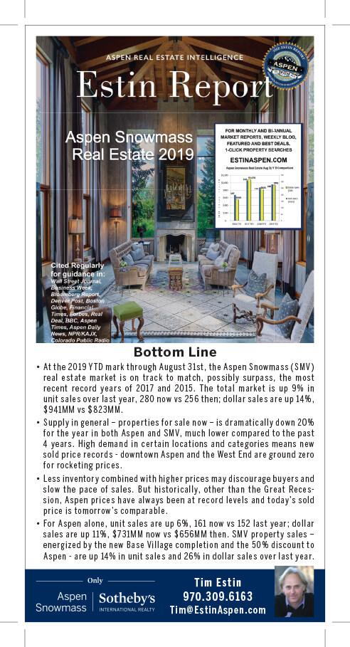 Estin Report Aug 2019 Aspen Snowmass Real Estate Market Report Snapshot Image