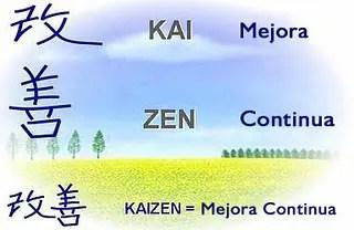 Kaizen, mejora continua