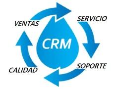 CRM como inversión empresarial