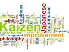 El Kaizen explicado