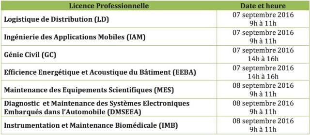 Dates_Examens_LPs