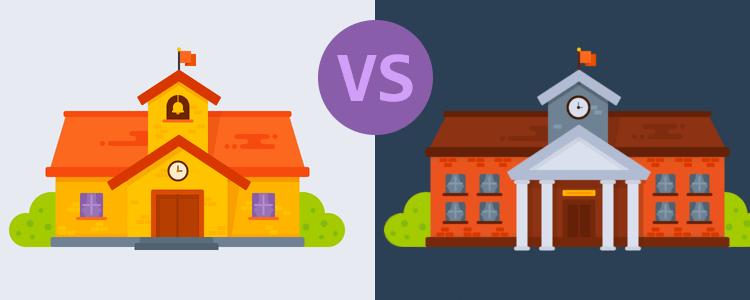 ensino secundario vs ensino universitário