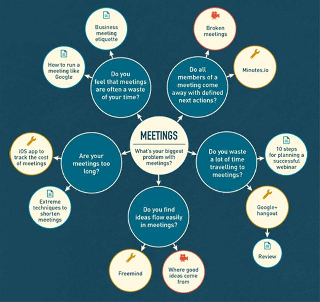 meeting_prod