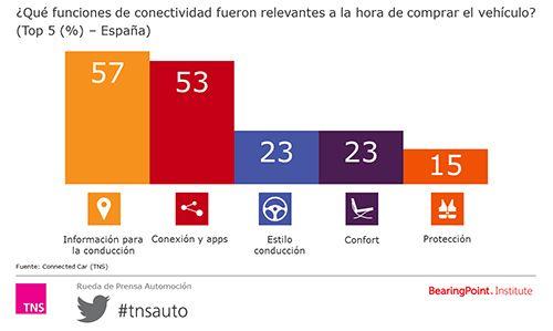 Iot y el consumidor 1