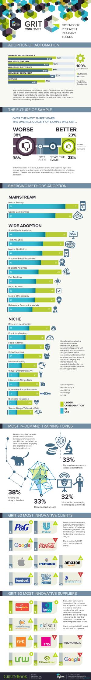 GRIT_AYTM_Infographic_2016