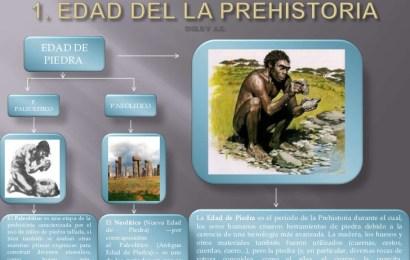 Período histórico de la Edad de Piedra – parte 1