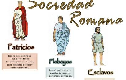 Estudios Sociales- Imperio Romano – 5