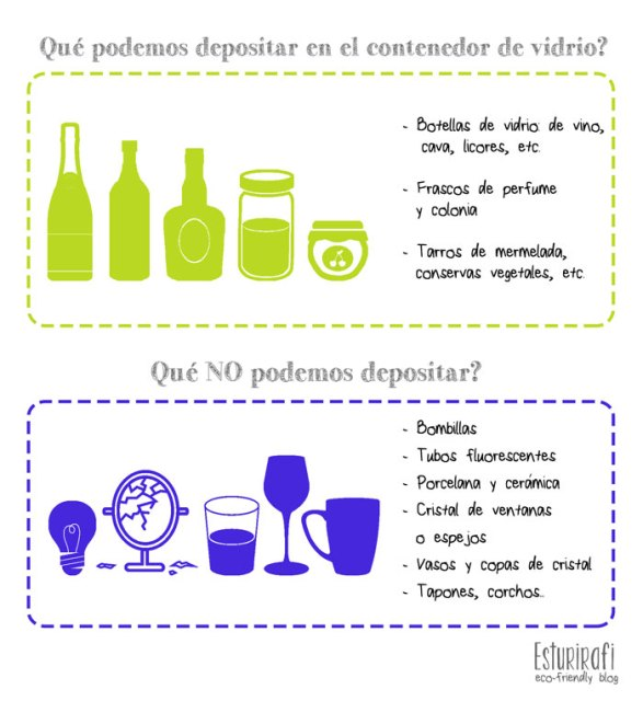 Qué envases podemos depositar en el contenedor de vidrio #reciclaje #ecofriendly
