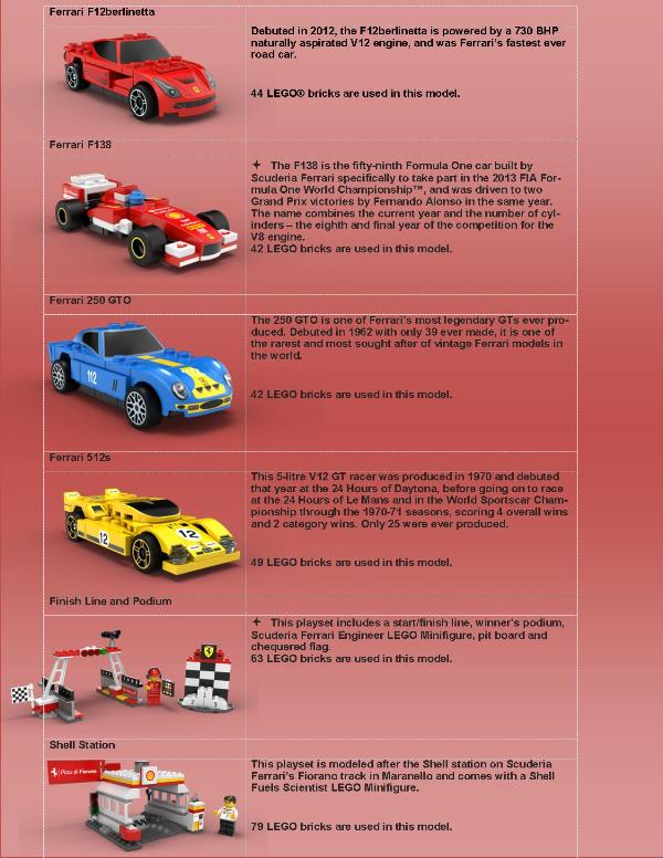SHELL V-POWER NITRO+ LEGO® COLLECTION
