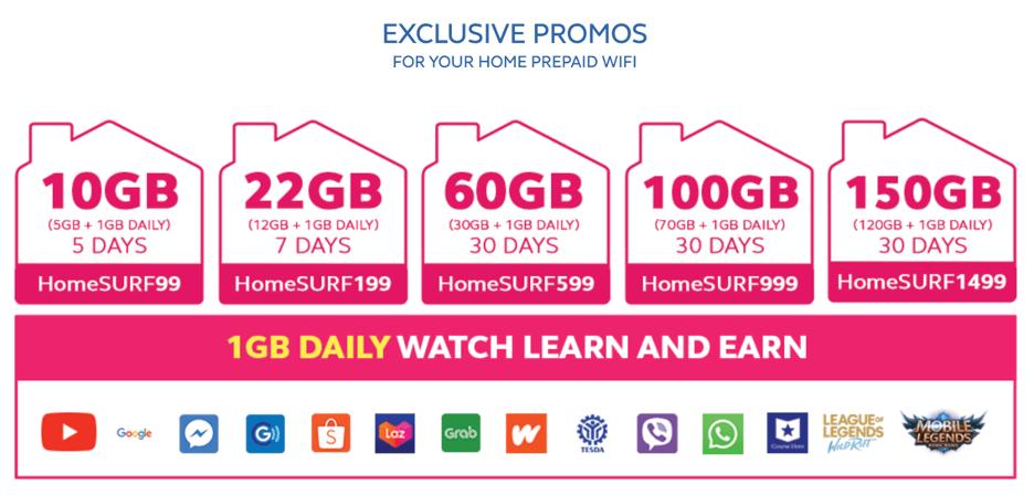 Globe prepaid home wifi load promo