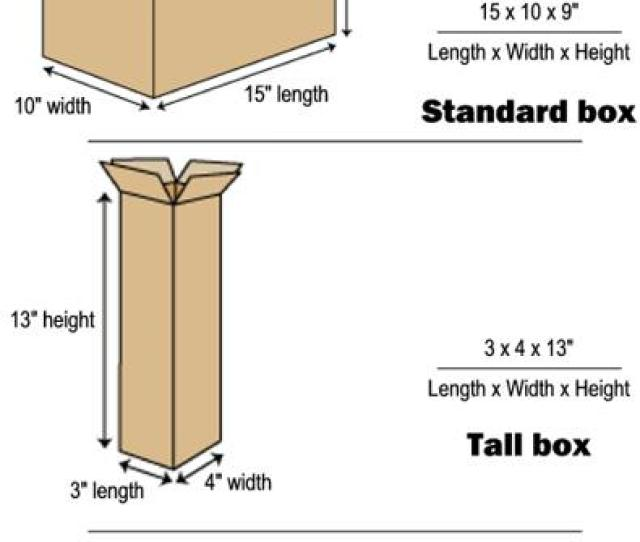 How A Box Is Measured
