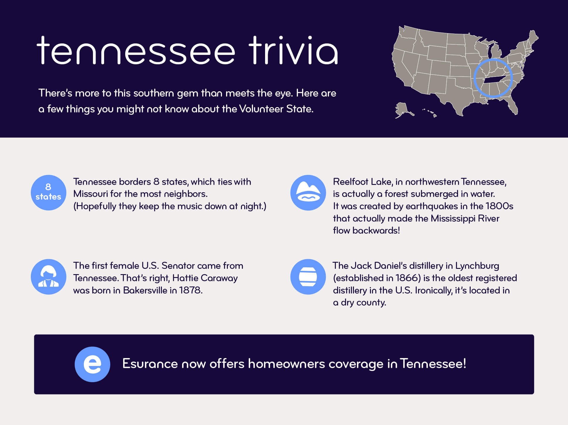 Attention Tennesseans Esurance Homeowners Insurance Has