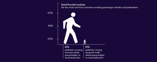 Fatal frontal crashes