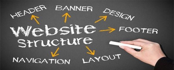 Website Design Middle East