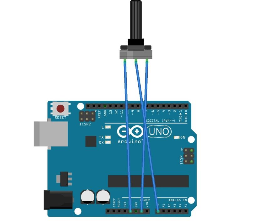 Potentiometer connected to Arduino for Analog input